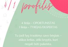 HumanDesign profilis